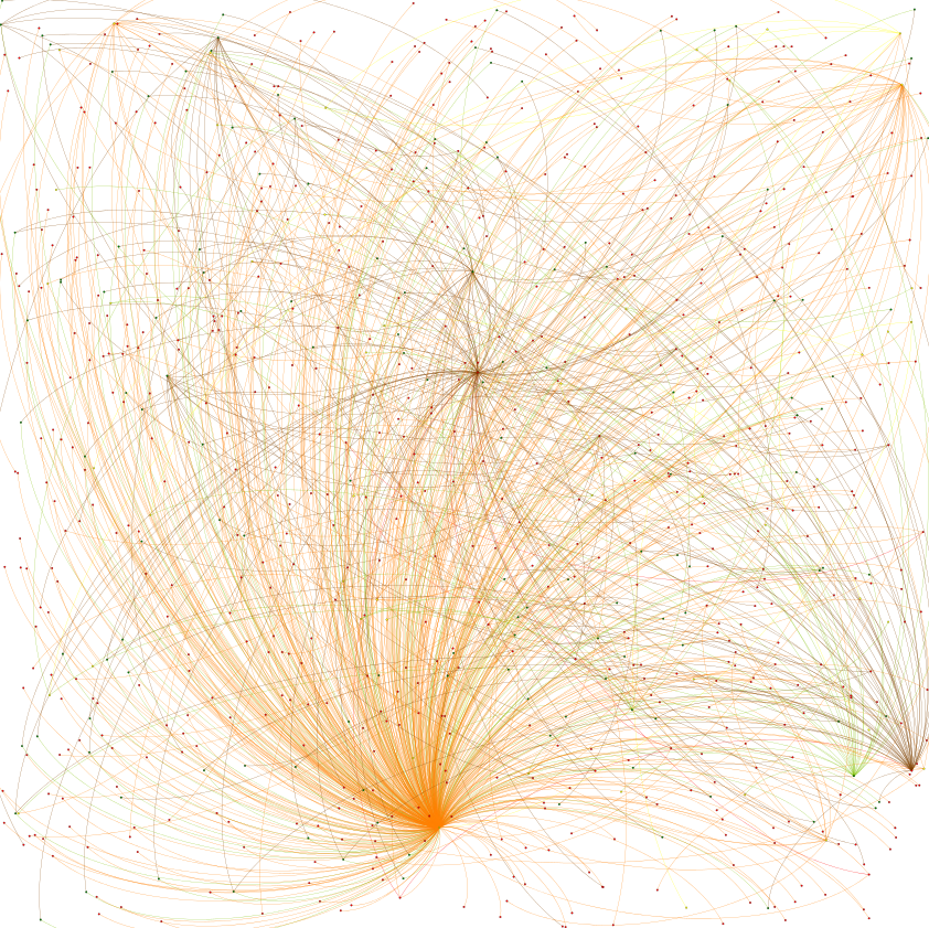 LAN Traffic - Gephi