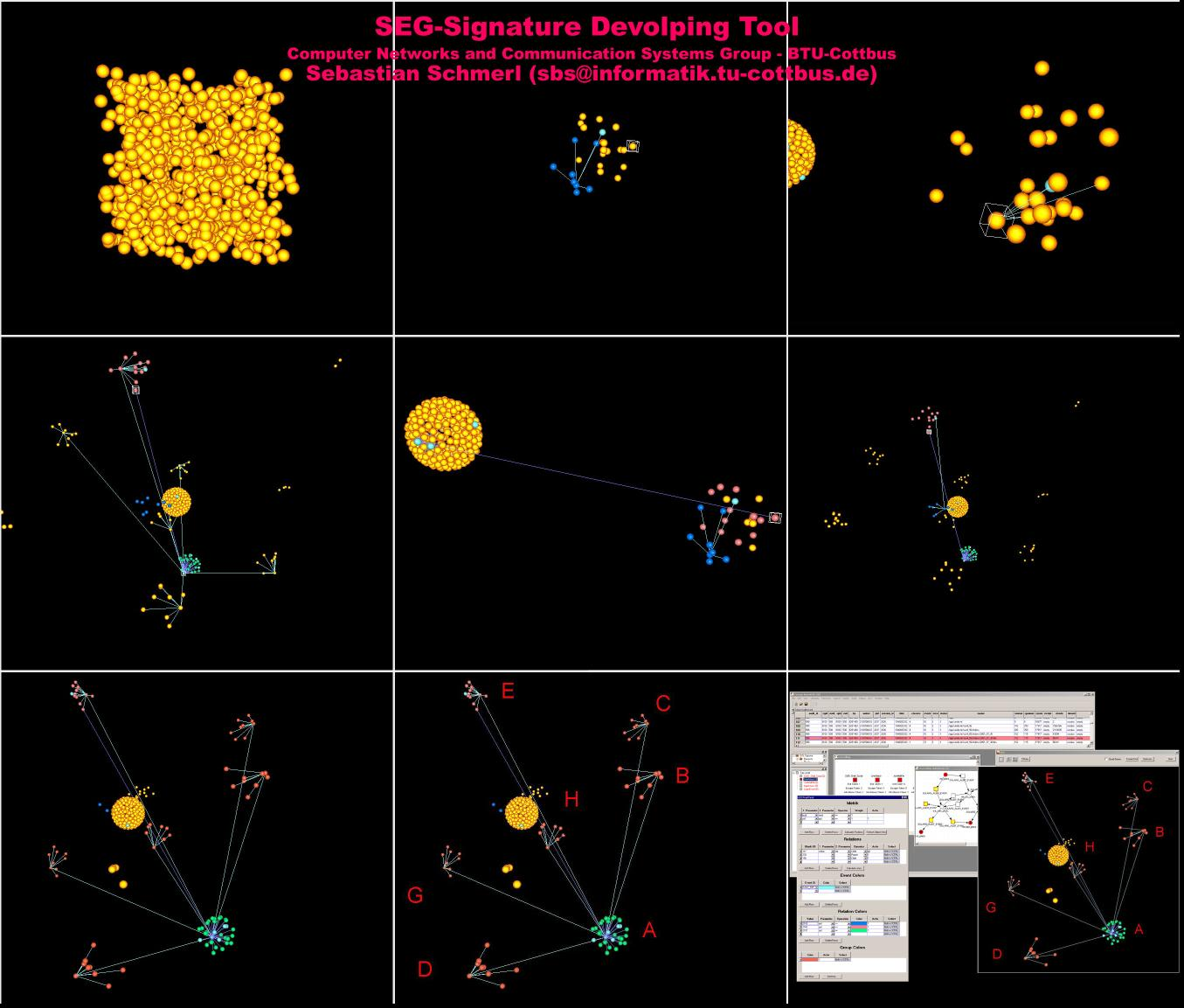 Explorative Visualization of Log Data to support Signature Development