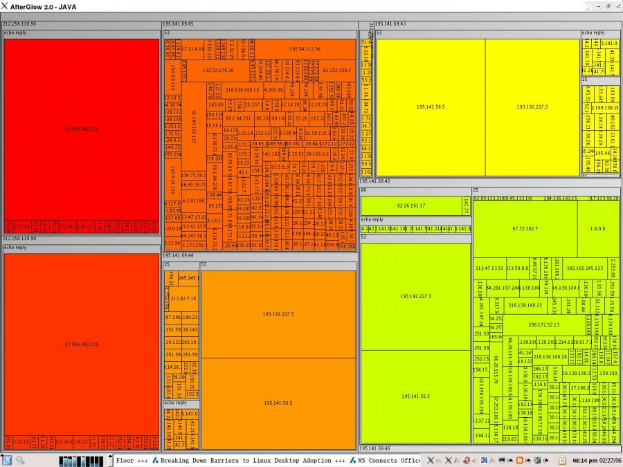 Firewall Outbound Traffic in a TreeMap