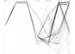 Picviz iptables graph
