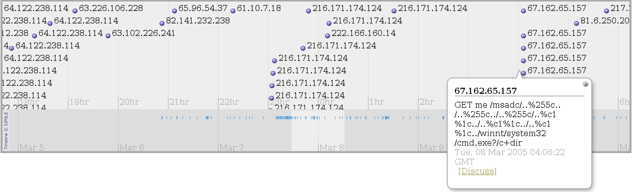 Another timeline from Apache logs