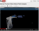youtube-3d-attatck-path-visualization.PNG